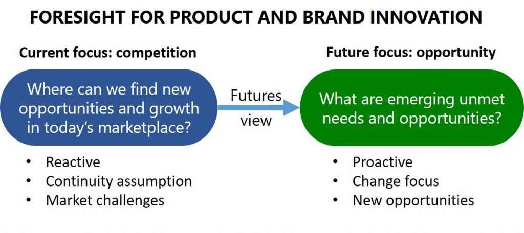 product development and innovation as brand Introduction product innovation is defined as: the development of new products, changes in design of established products, or use of new materials or components in the manufacture of established products numerous examples of product innovation include introducing new products, enhanced quality and improving its overall performance.